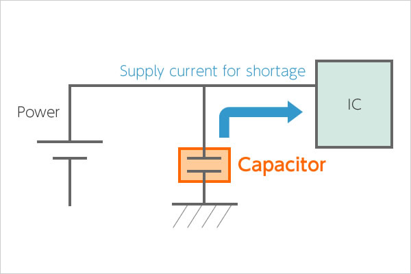 What is Capacitor and Current Fuse?